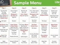 Sample 1200 Calorie Menu
