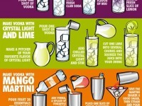 how to make low calorie vodka drinks