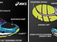 asics men's gel kayano 20 running shoe review